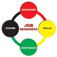 5 ways to improve your work readiness - Youth Employment UK